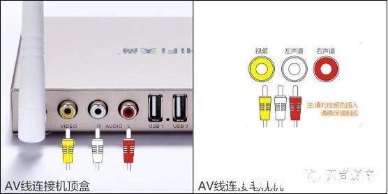 互联网电视机顶盒安装及使用教程
