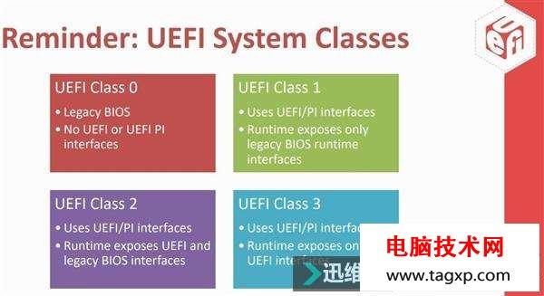 Intel决定2020年封禁UEFI兼容模式:Win7将无法启动