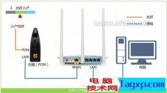 光猫连接tp-link无线路由器怎么设置?