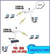 TP-LINK无线路由器的WDS功能如何配置方法