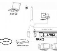 水星无线局域网怎样安装