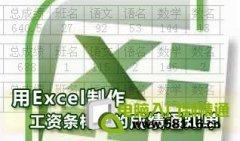 Excel函数做工资条格式的成绩通知单
