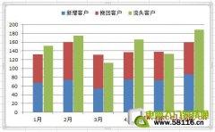 Excel2010制作柱形图数据对比