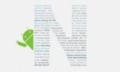 安卓7.0都有哪些新功能?