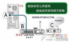 tp-link无线路由器修改密码