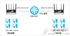 tplink[WVR系列] IPSec VPN设置指南