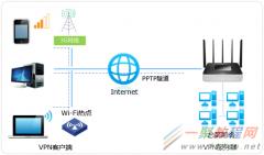 tplink[WVR系列] PPTP VPN配置指南