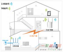 [TL-WDA5532RE] 如何使用手机设置无线扩展器?