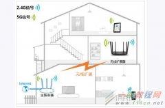 tplink[TL-WDA7532RE] 如何使用手机设置无线扩展器?
