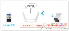 [TL-IPC20/TL-IPC22]安卓版本手机APP设置无线IPC的方法