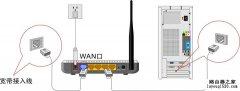 磊科NW715P无线路由器设置方法【图文教程】