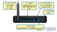 Dlink路由器 DI-524M+安装及路由器上网设置教程图解