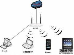 Mercury水星无线路由器与苹果MacBook无线连接设