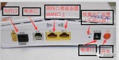 无线路由器网线怎么连接设置