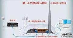 无线路由器设置wifi的方法