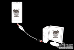 华为荣耀手机USB连接电脑怎
