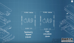 iPhone6s芯片门是什么?