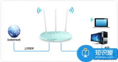 电话入户模式怎样设置无线
