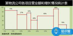 Excel图表制作不等宽柱形图
