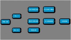 Win7怎么在西数Black系列NVME SSD固态硬盘上装?